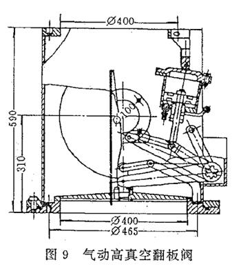 图9的结构,阀盖的翻转靠四连杆机构实现,阀盖能实现90 o翻转.图片