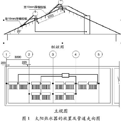 关键词 太阳热水工程 坡屋顶 安装方案 设计校核  Installa