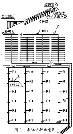 电阻压力探头,电动阀门,水泵动力信号线等组成)相连接,引入小区物业管