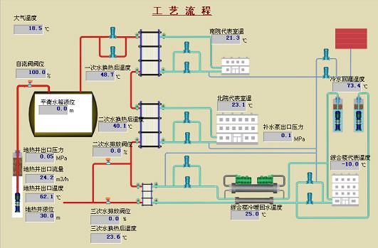 办公地热系统结构图