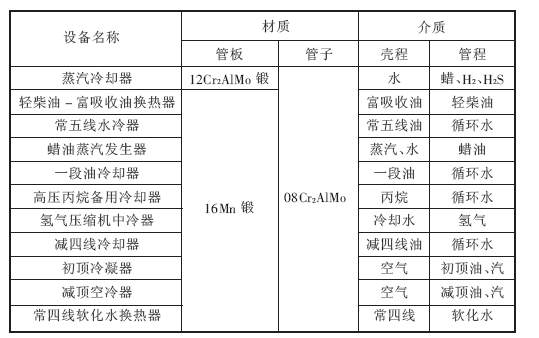 氩弧焊2cl73a电路图