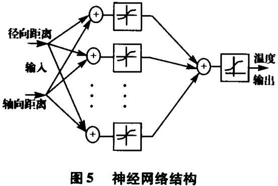 电路 电路图 电子 原理图 553_371