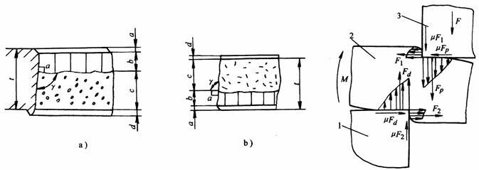 图2-3   冲裁时孔壁和冲裁件切断面&n