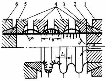 图5-5     波纹管液压胀形图片